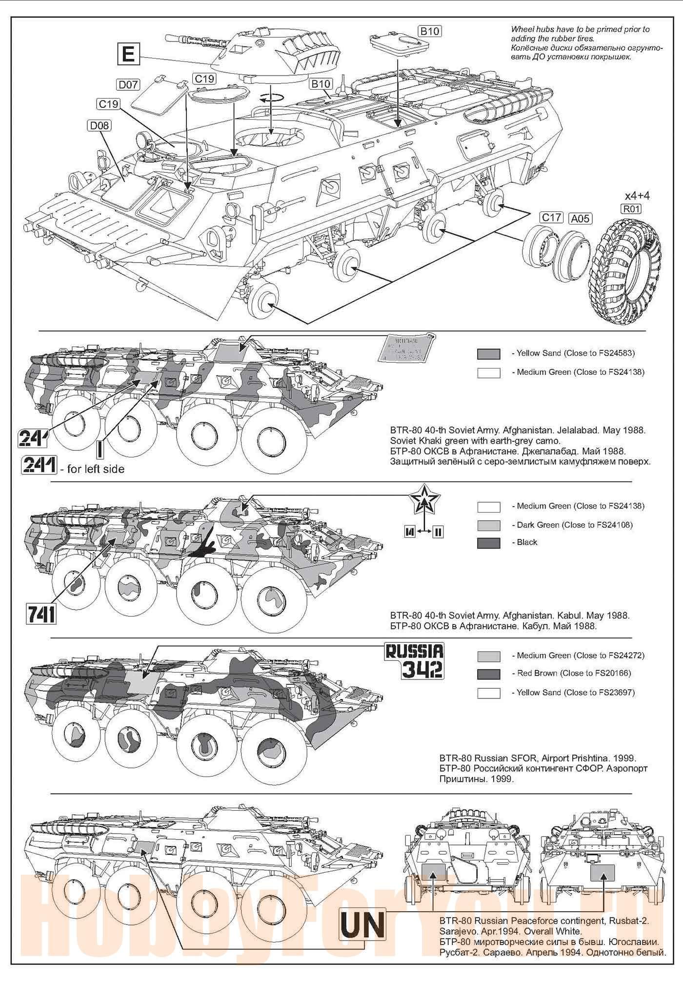 Сборные модели Техника и вооружение Acemodel 72171 БТР-80 (Acemodel) 1/72